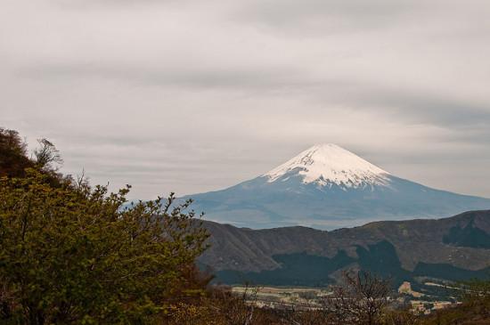 Tempat Wisata di Hakone Owakudani