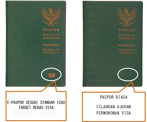 E paspor untuk liburan ke Jepang