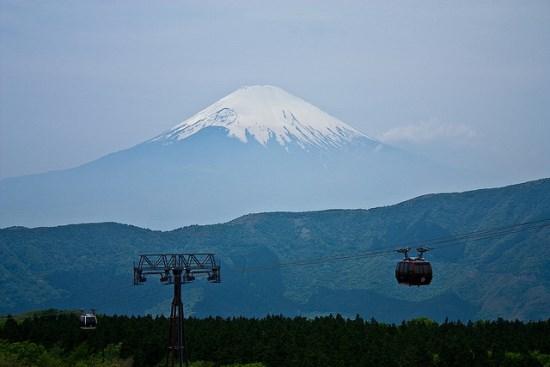 Gunung Fuji dari Danau Kawaguchiko
