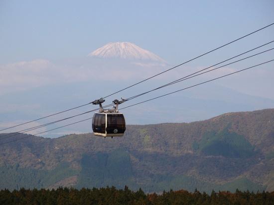 Hakone Ropeway dan Gunung Fuji