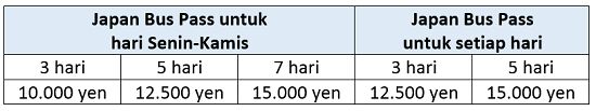 Harga Japan Bus Pass