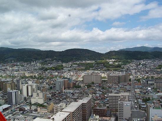Pemandangan kota dari Kyoto Tower