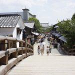 Suasana Toei Kyoto Studio Park