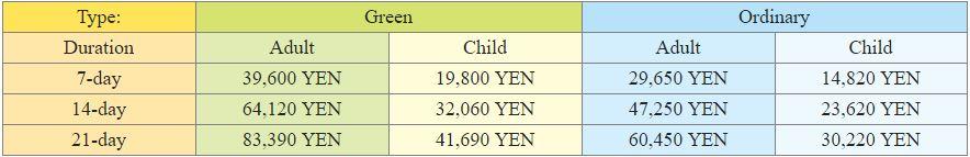 Free Pass Tiket Kereta Murah Di Jepang Info Wisata Di Jepang