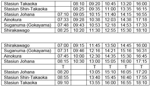 Jadwal bus Takaoka-Gokayama-Shirakawago