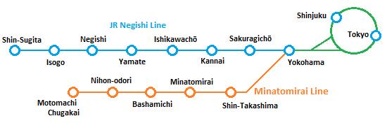 rute kereta yang dicover yokohama minatomirai pass